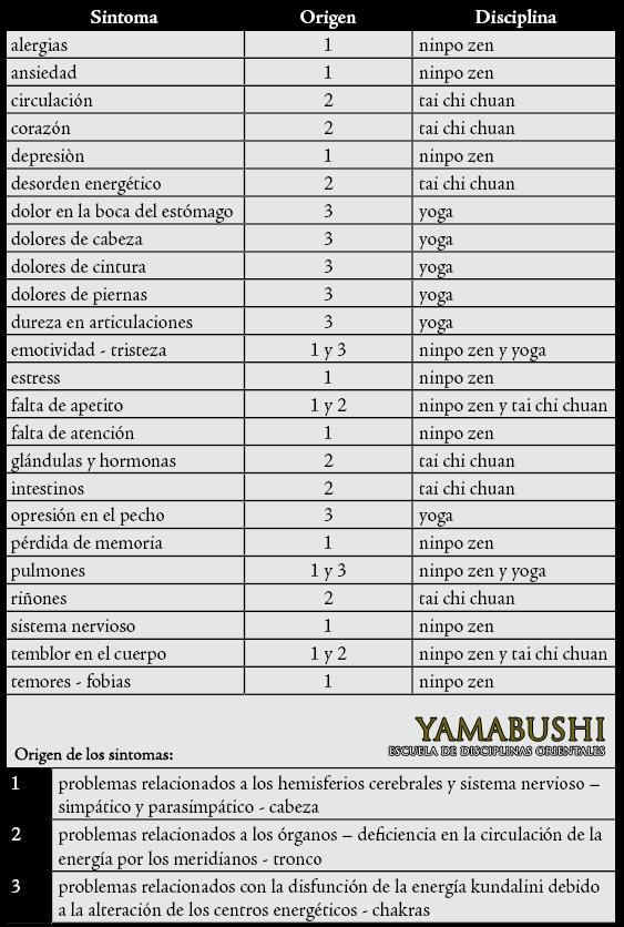 tabla_recomendaciones_disciplina